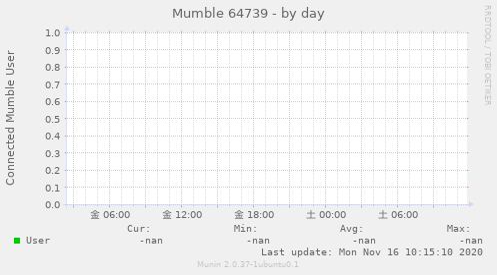 murmur_2-day