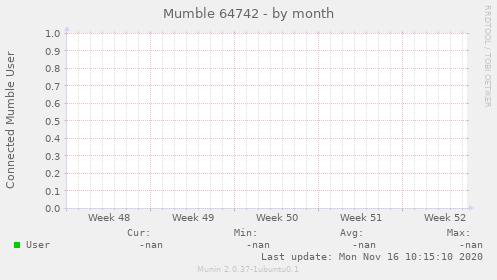 murmur_5-month