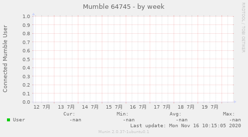 murmur_8-week