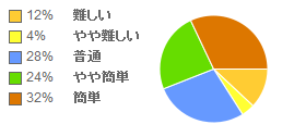 20110402183235